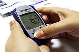 Глюкон быстро понижает показатель GLU.